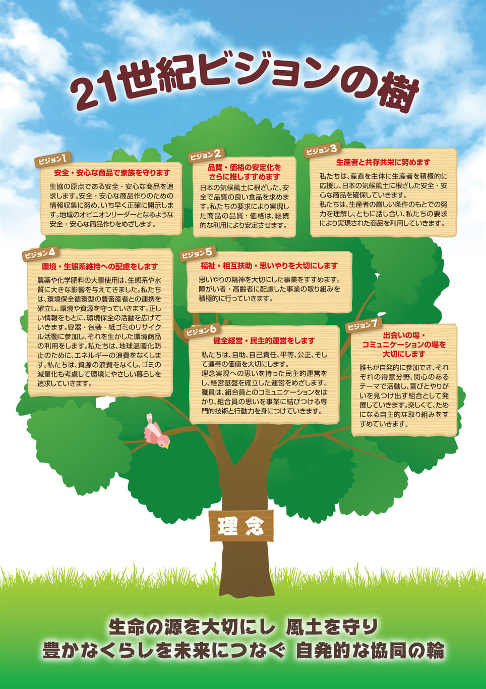 21世紀ビジョンの樹