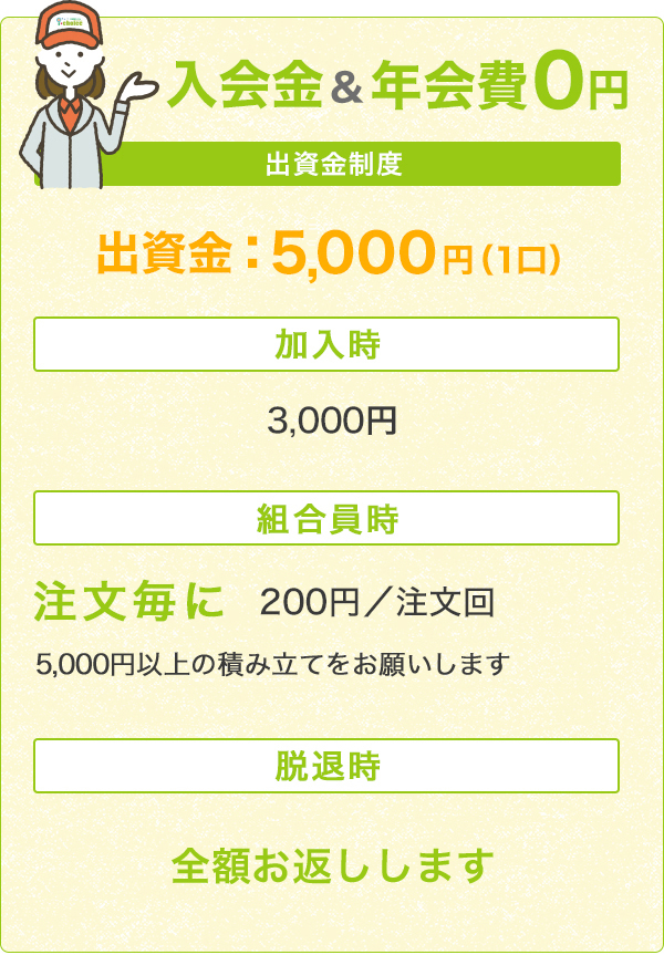 生活協同組合ぷちとまとの料金&割引制度 | 【アイチョイス ...